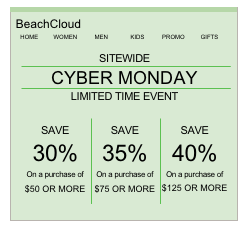 A Cyber Monday promotion offers a higher discount the more the customer spends.