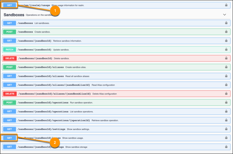 Number 1 shows the REST API GET usage for a realm, and number 2 shows the REST API GET usage for a sandbox.