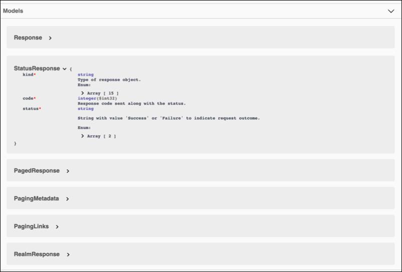 REST API models.