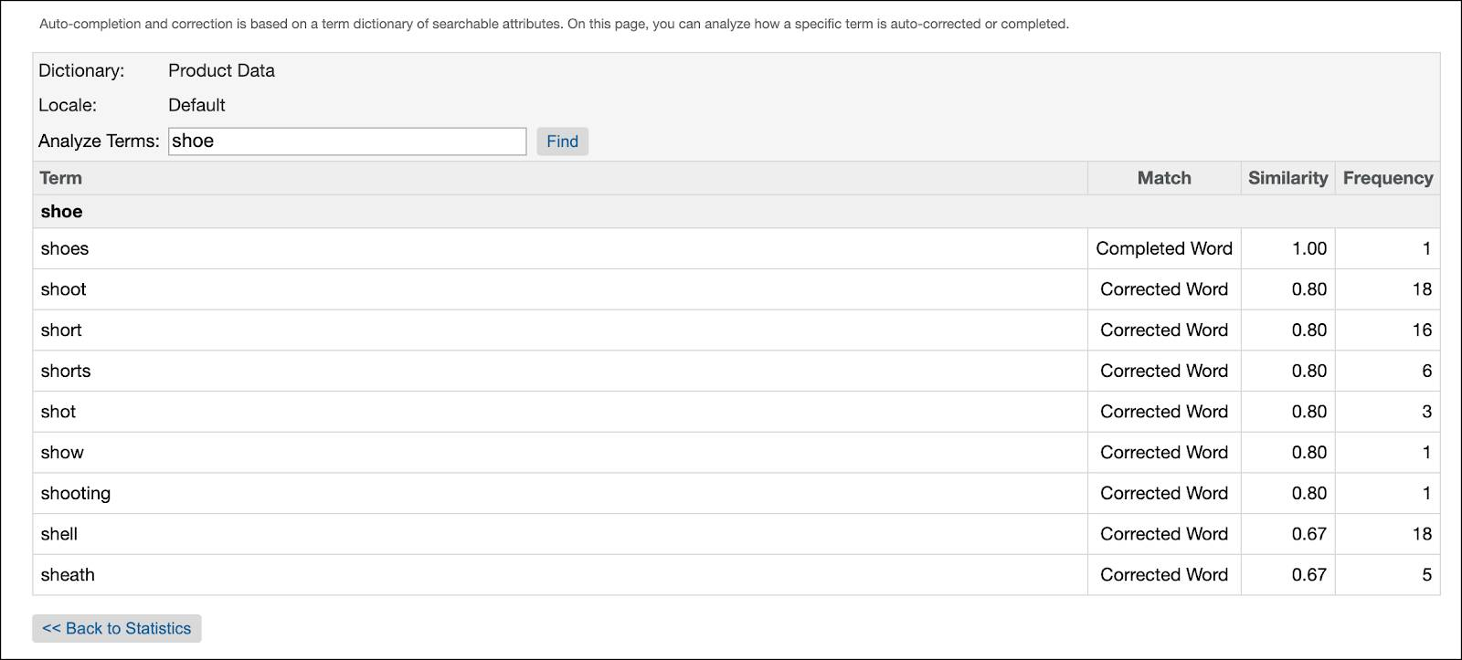 In Business Manager, review completed product index search terms.