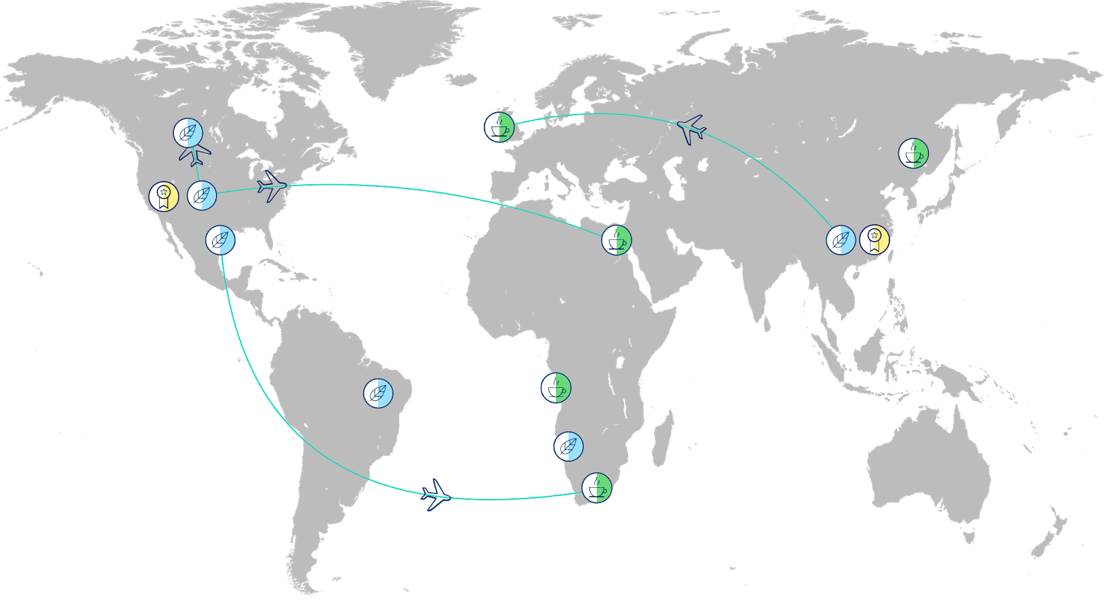 A world map with icons of coffee beans representing growers, airplanes representing shippers, and coffee cups representing buyers with lines connecting them.