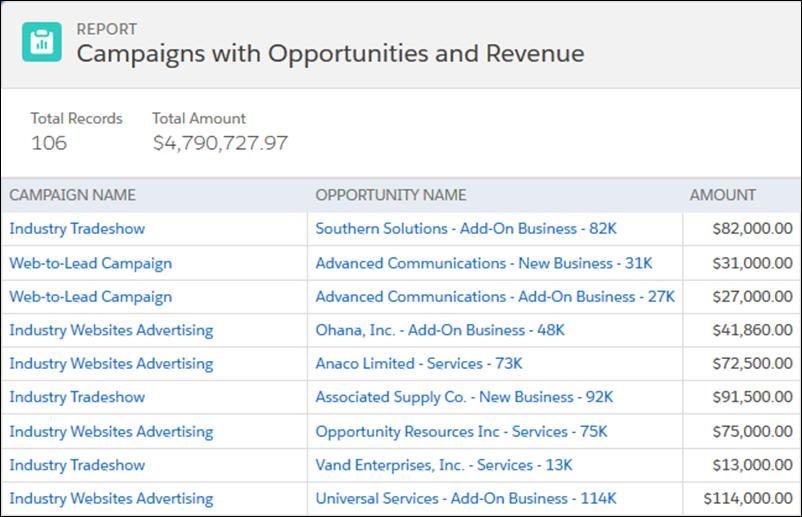 Campaign Revenue レポート