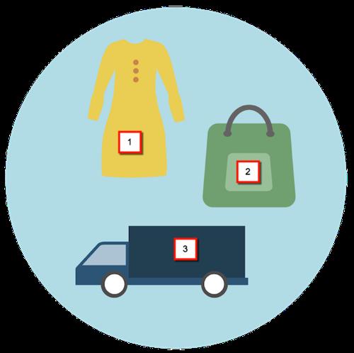 円の中にドレス、ショッピングバッグ、輸送トラックがあり、それぞれが商品、注文、および配送プロモーションを表す