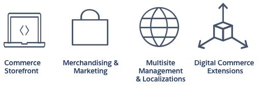 B2C Commerce icons