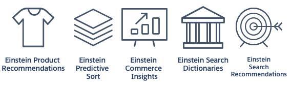 Commerce Cloud Einstein の機能アイコン