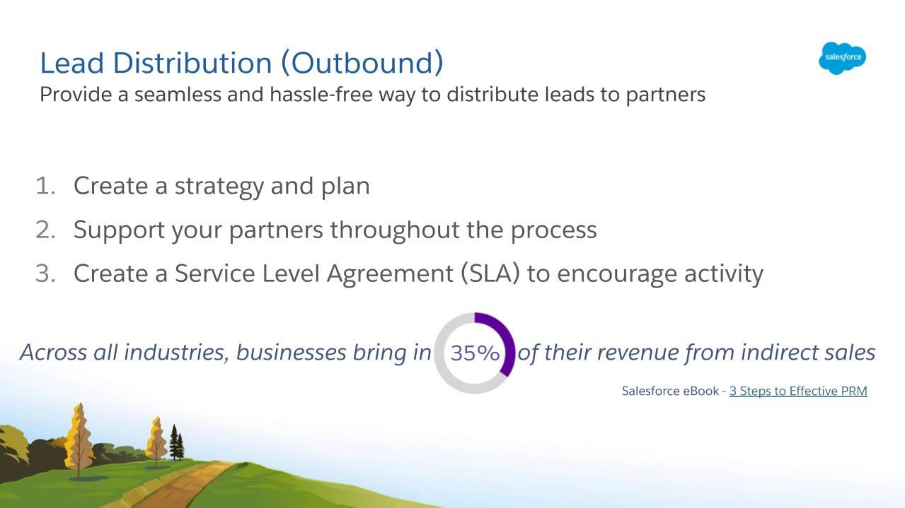在所有行业中,企业的间接销售收入占总收入的35%。