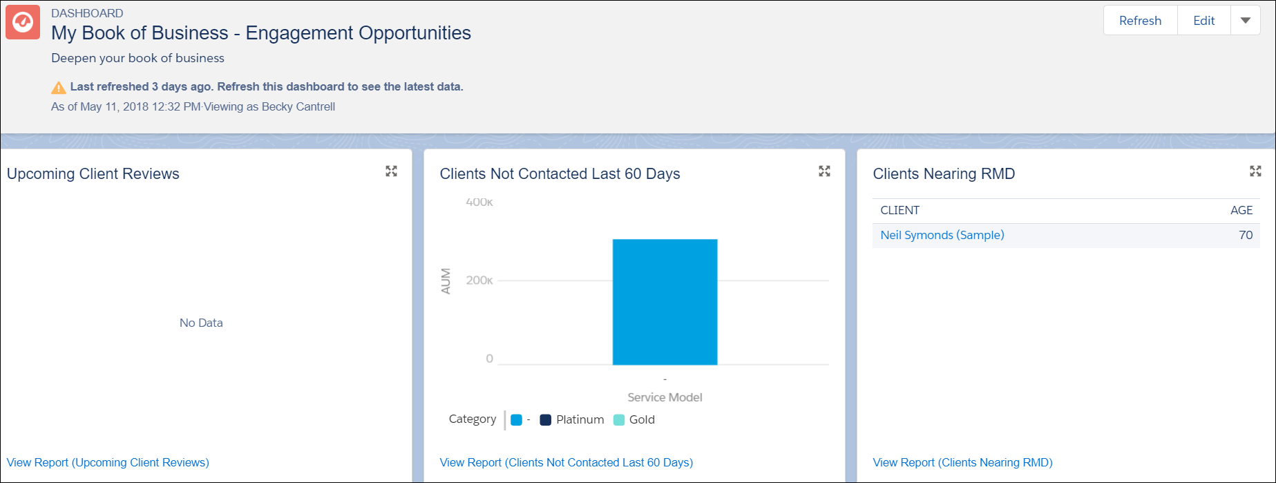 My Book of Business - Engagement Opportunities dashboard displaying upcoming client reviews, clients not contacted in the last 60 days, and clients nearing RMD