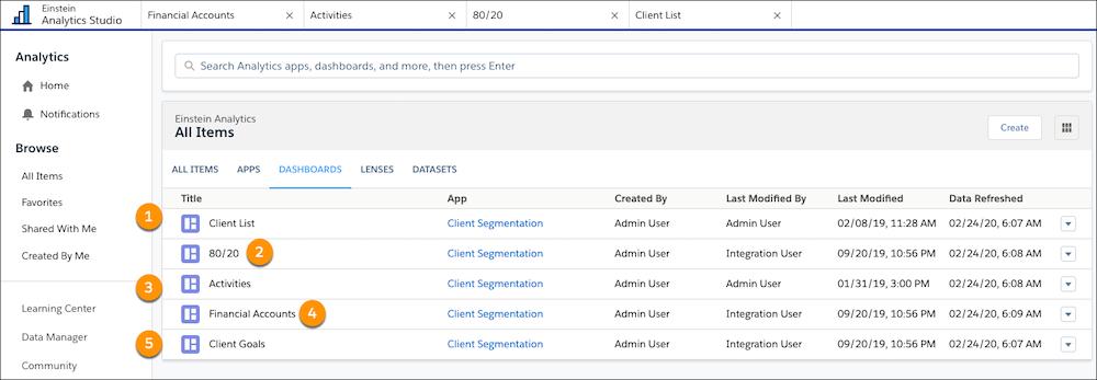 [ダッシュボード] タブが選択され、5 つの異なるダッシュボード (80/20、クライアントリスト、活動、クライアントゴール、金融口座) が表示された Analytics Studio