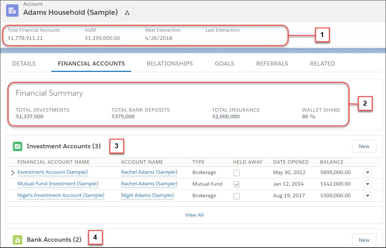 Adams Household page on the Financial Accounts tab with 1–4 highlighted