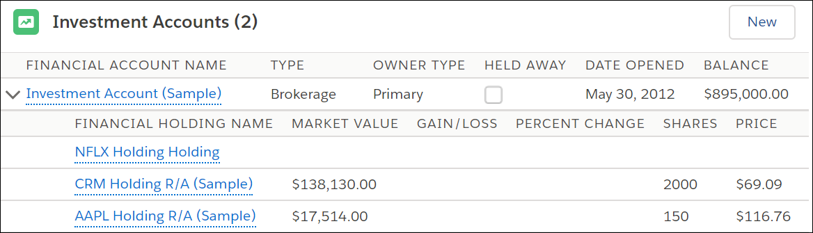 Rachel Adams financial account page with financial holdings highlighted, including CRM and AAPL stocks