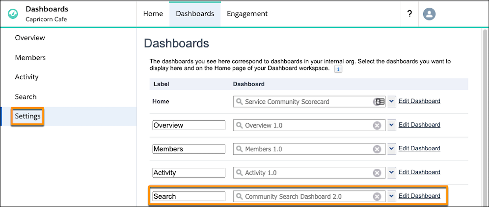 The list of dashboards in Dashboards > Reporting > Settings; the Search row shows the Community Search Dashboard 2.0 selected, with an Edit Dashboard link