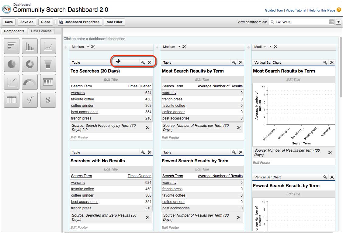 Community Search ダッシュボード編集ページ。移動および編集可能なレポートの 3 つの列が示されています。