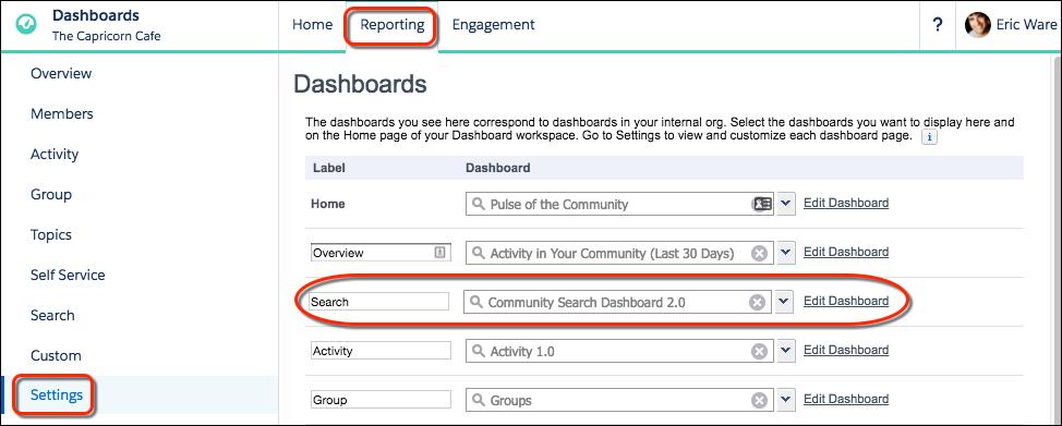[ダッシュボード] > [レポート] > [設定] のダッシュボードのリスト。検索行で「Community Search Dashboard 2.0」が選択されていることが示されており、[ダッシュボードを編集] リンクが表示されている
