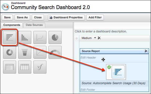 Community Search ダッシュボード。レポートタイプ (棒グラフ、表など) と、任意のレポートタイプをドラッグする場所が示されています。