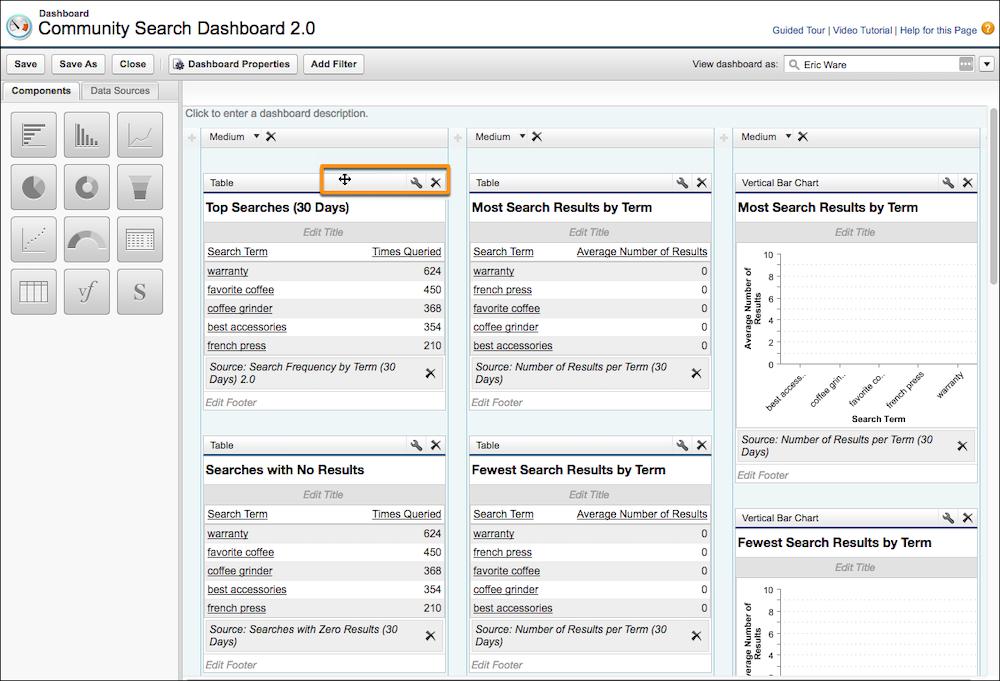 Community Search ダッシュボード編集ページ。移動と編集が可能なレポートの 3 つの列が表示されている
