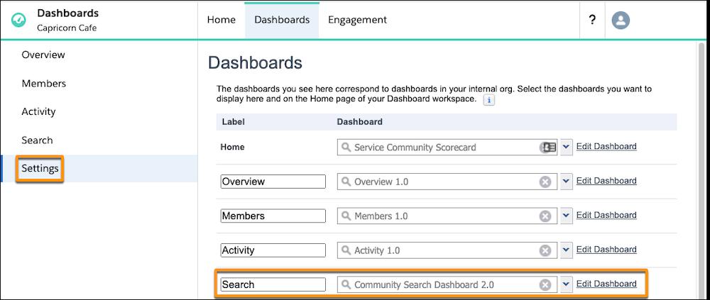 Lista de painéis em Painéis > Relatórios > Configurações; a linha Pesquisar mostra o Painel de pesquisa de comunidade 2.0 selecionado e um link Editar painel