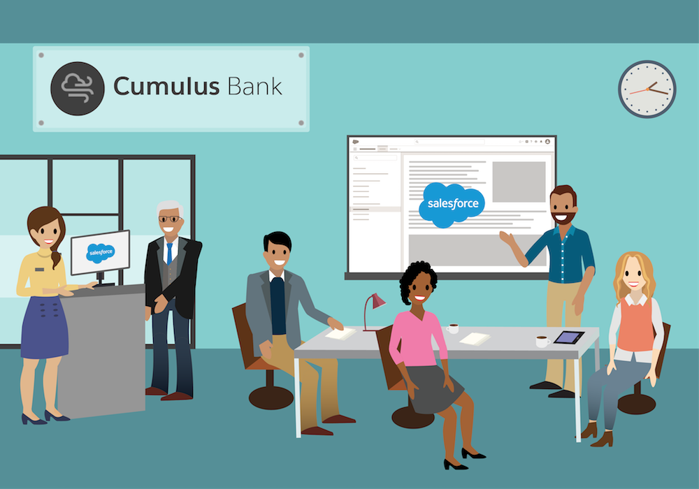 A customer community at Cumulus Bank
