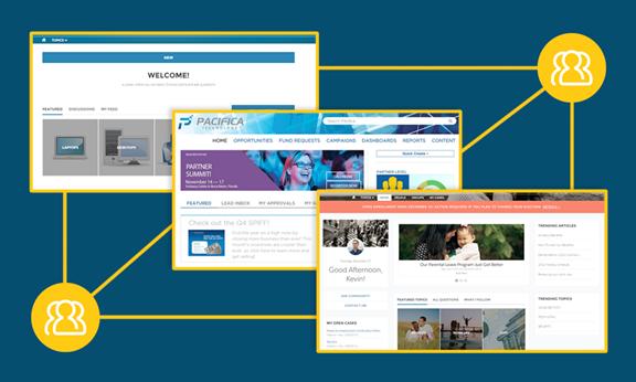 Community Cloud ermöglicht verschiedene Arten von Portalen und Communities.