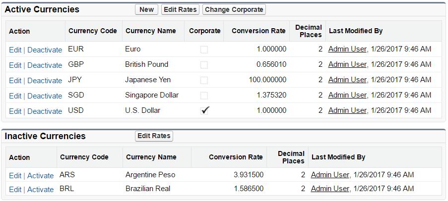 Listes des devises actives et inactives