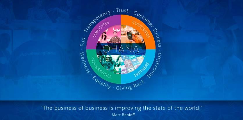 Les valeurs Ohana de Salesforce englobent tous les participants de l'écosystème Salesforce.