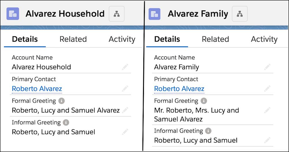 The Alvarez Household information, highlighting household name fields