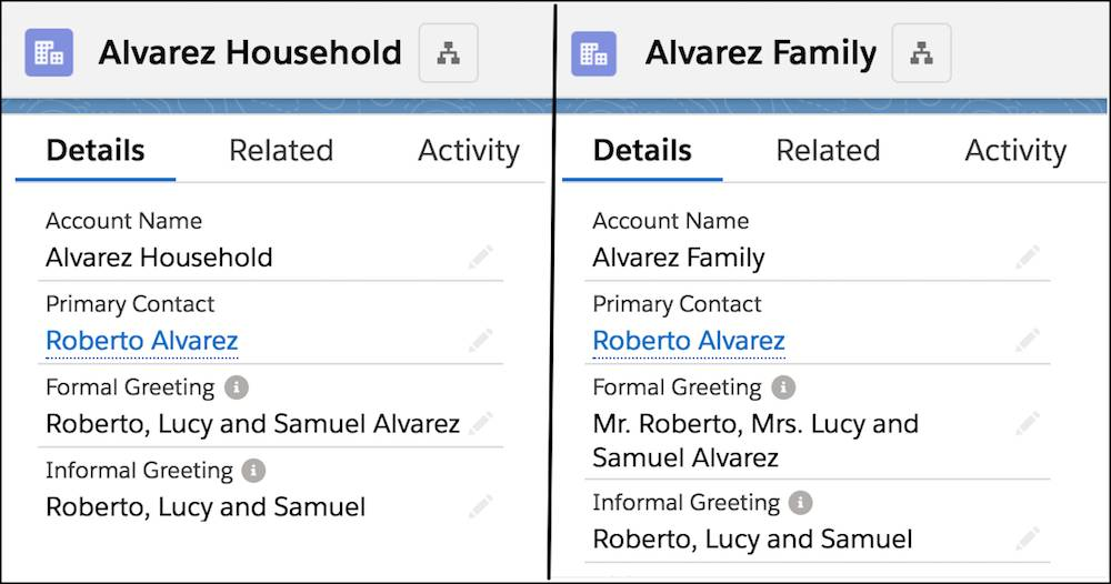 Les informations du foyer Alvarez, avec les champs de nom du foyer mis en évidence