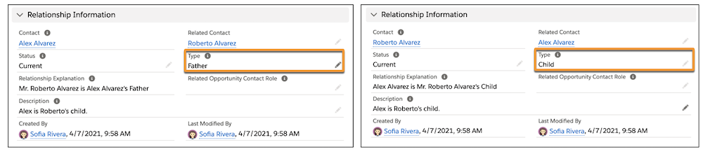 Two relationship records with the Type field highlighted to show a Father and Child relationship