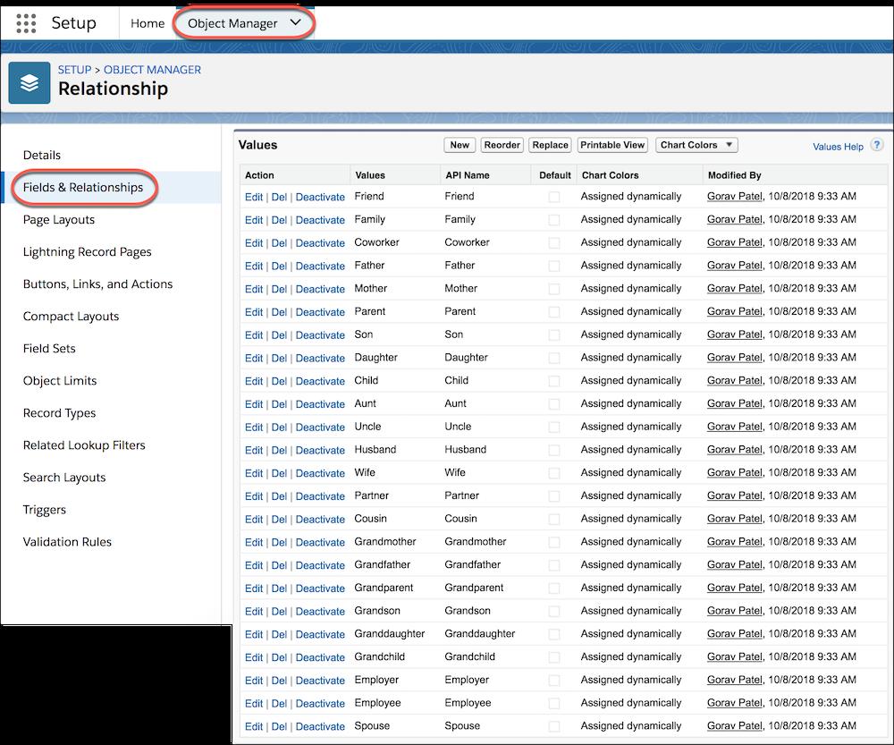 Valeurs de liste de sélection de l'objet de relation dans le gestionnaire d'objet