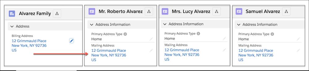 Adresse du compte de foyer dans tous les enregistrements de contact individuels