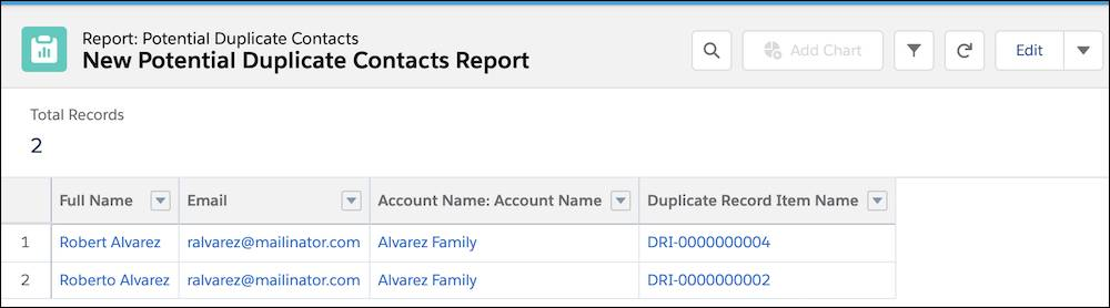 Potential Duplicate Contacts Report