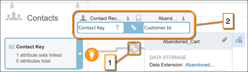 The relationship details view shows the Contact Key from Contacts maps to the Customer Id from Abandoned Cart.