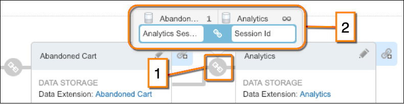 The relationship details view shows that the Analytics Session Id for the cart maps to the Session Id for analytics.