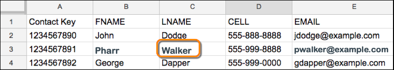 A spreadsheet that contains contact information: contact key, first name, last name, cell phone number, and email addresses. There's a red circle on cell 3C of the spreadsheet, which contains the last name Walker.