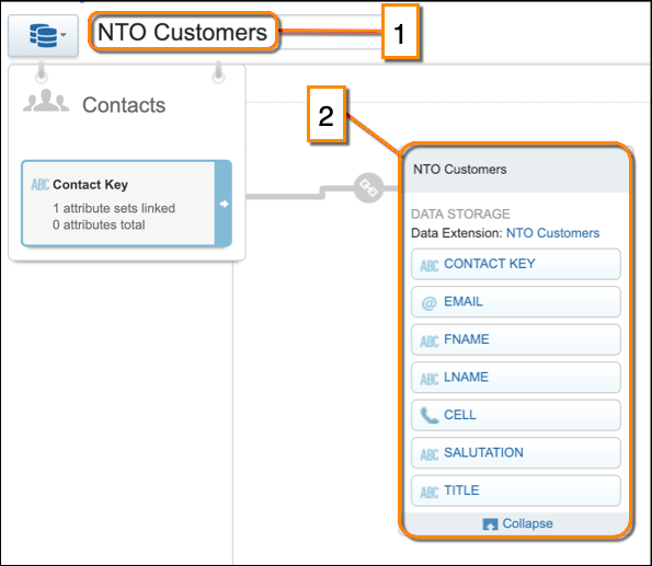 NTO Customers population details with orange circles around the population name and the NTO Customers attribute group.