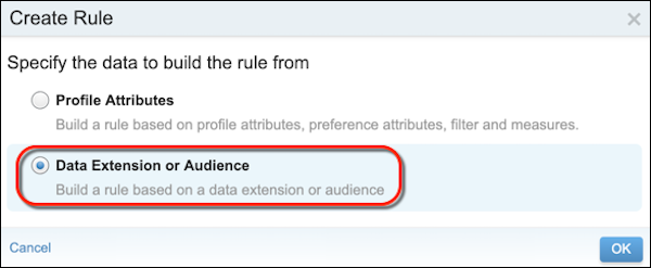 The Create Rule form with Data Extension or Audience circled in red.