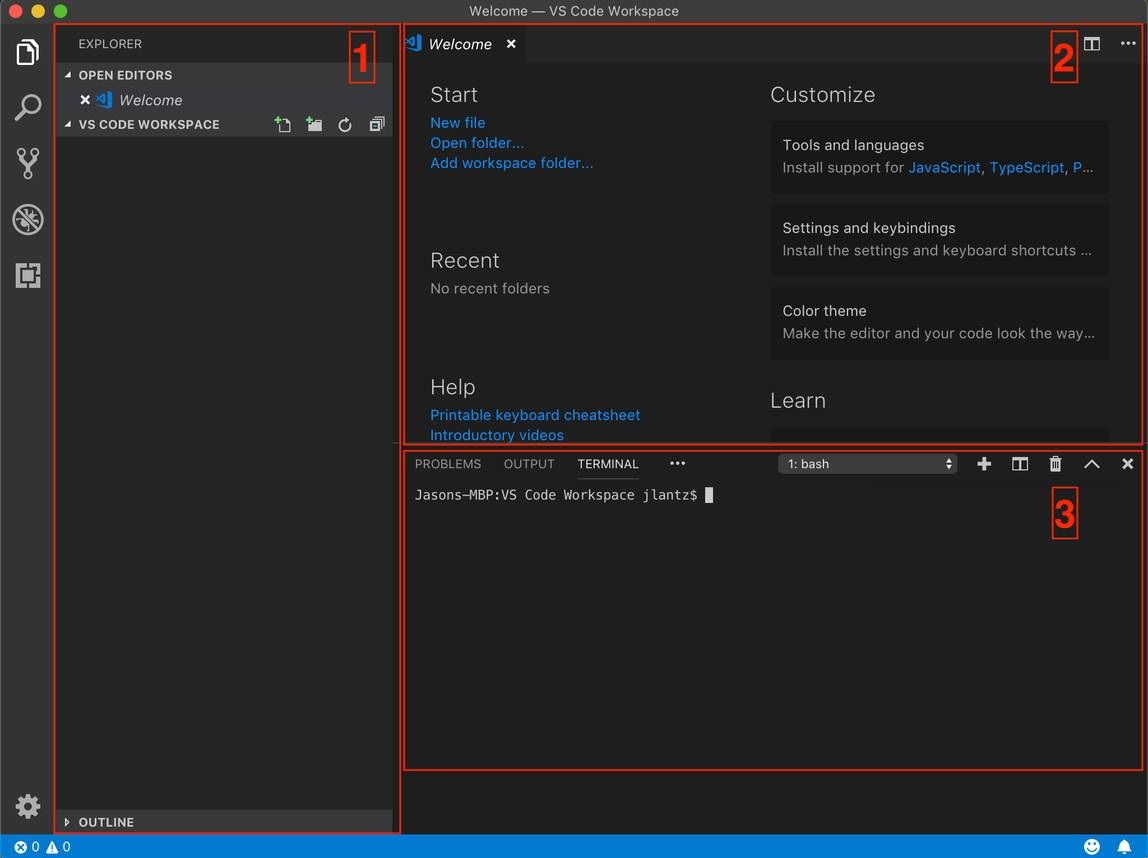 VS Code interface highlighting the Side Bar, Editor Area, and Panel.