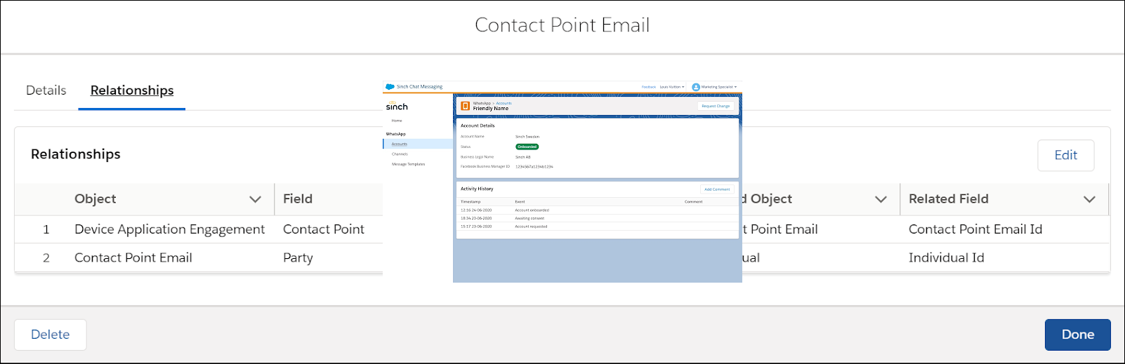 Relationships for Contact Point Email