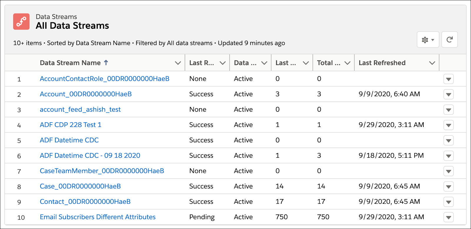 A sample listing of all data streams in an account.