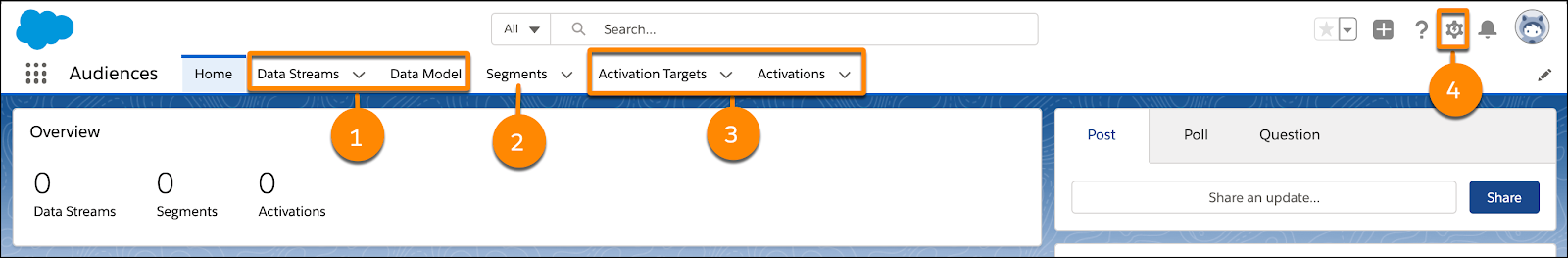 Customer 360 Audiences Home page highlighting the navigation bar.