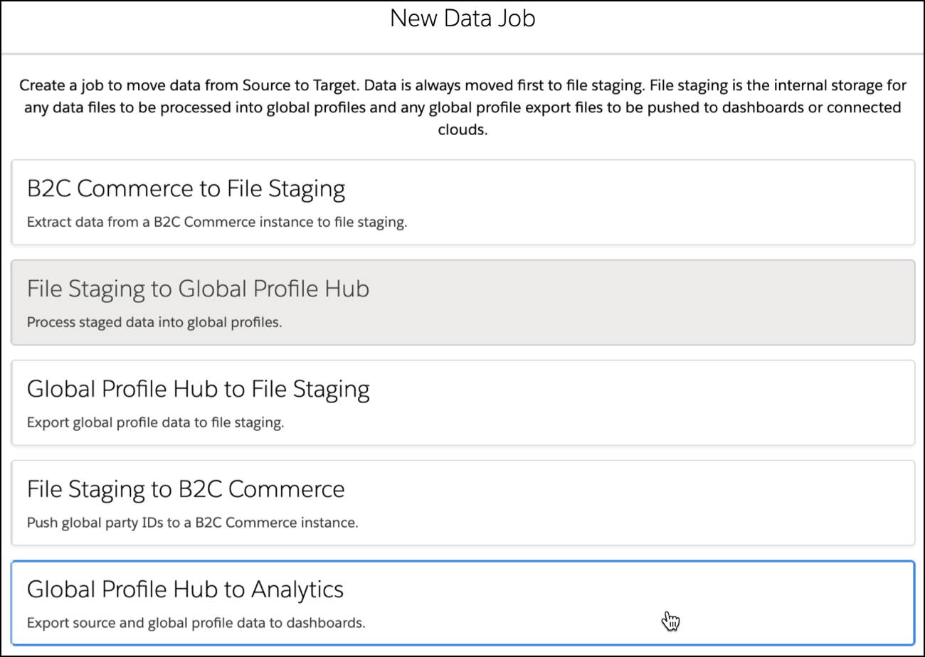 Clicking the Global Profile Hub to Analytics button to initiate the data job.