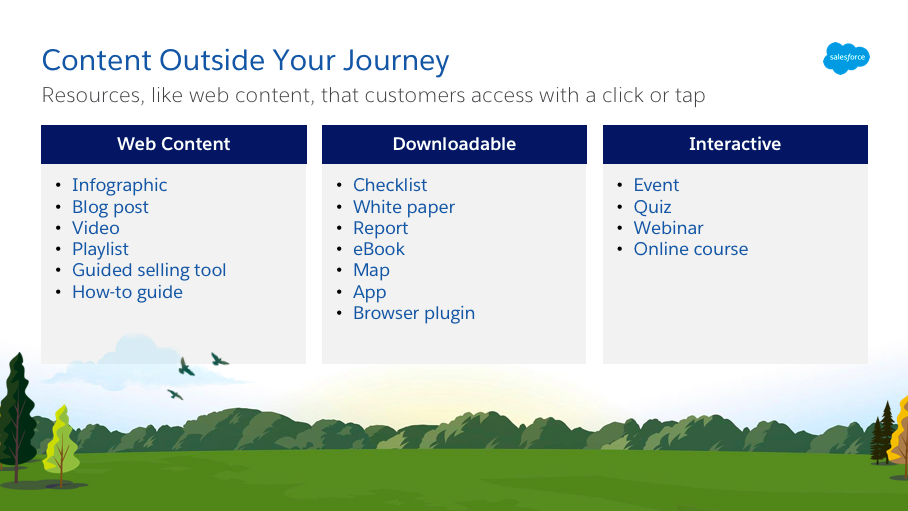 Examples of outside-journey content include the many facets of web content, downloadable content, and interactive content.