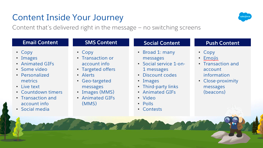 Algunos ejemplos de contenido interno del viaje incluyen las numerosas facetas del contenido de email, contenido de SMS, contenido de redes sociales y contenido de distribución.