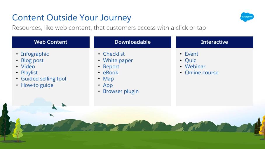 ジャーニー外のコンテンツの例には、Web コンテンツ、ダウンロード可能なコンテンツ、対話型コンテンツといった多数の側面が含まれます。
