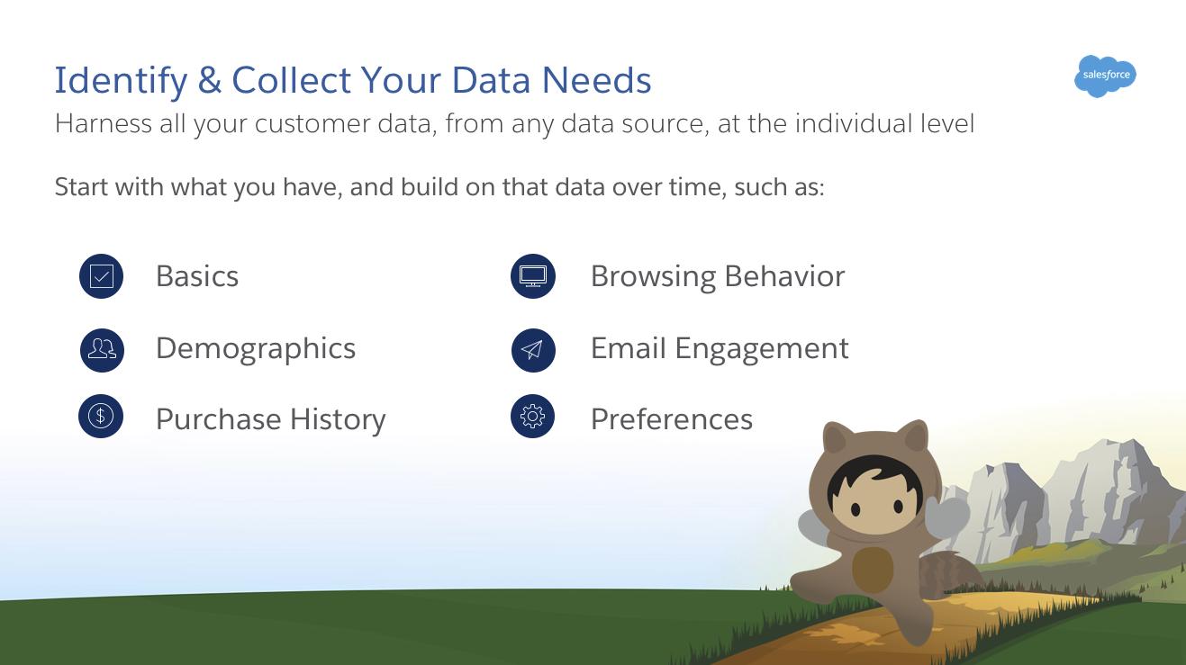 顧客データの例には、基本情報、人口統計情報、購入履歴、閲覧行動、メールエンゲージメント、個人設定などが含まれます。