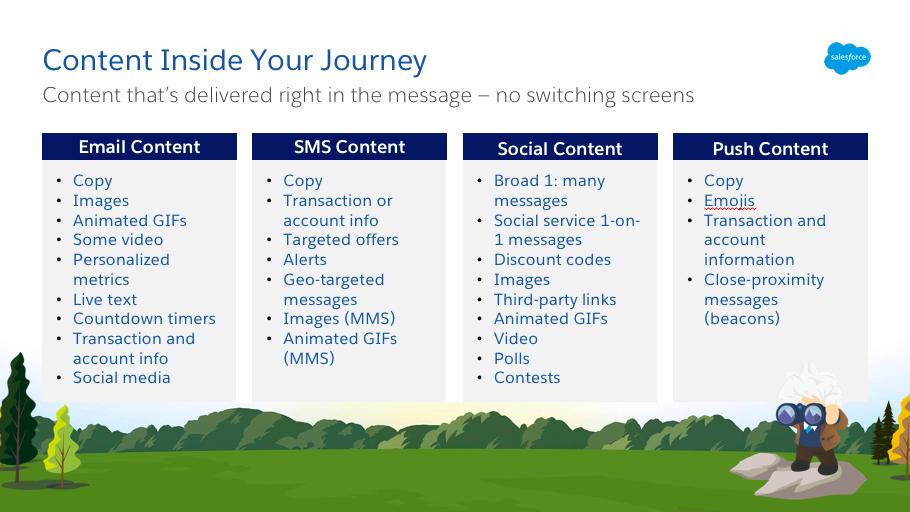 ジャーニー内のコンテンツの例には、メールコンテンツ、SMS コンテンツ、ソーシャルコンテンツ、転送コンテンツといった多数の側面が含まれます。