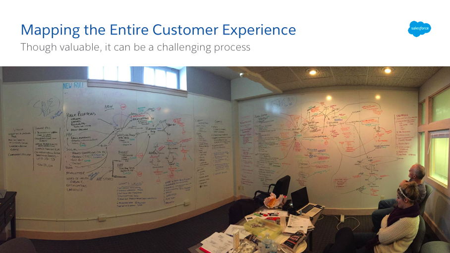 Whiteboards in a conference room with an entire customer experience mapped out in different colored markers.