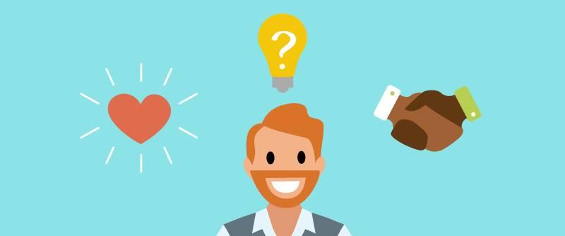 Der Schritt 'Ihr Kunde sein' bei der kundenzentrierten Informationsermittlung erfordert Einfühlungsvermögen, Neugierde und Engagement.