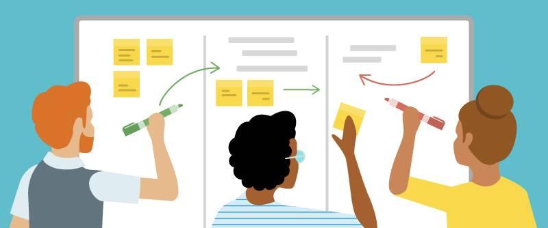 Alan は Cloud Kicks の CIO、Salesforce の取引先チームと一緒にホワイトボードにアイデアを書き出すという方法で、顧客起点のディスカバリーの「お客様との関係を構築する」ステップを実践しています。