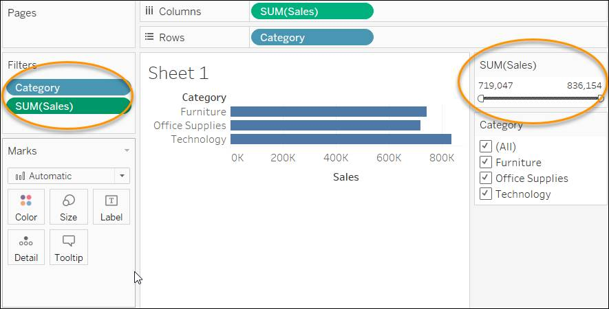 A view with data filtered on Sum of Sales