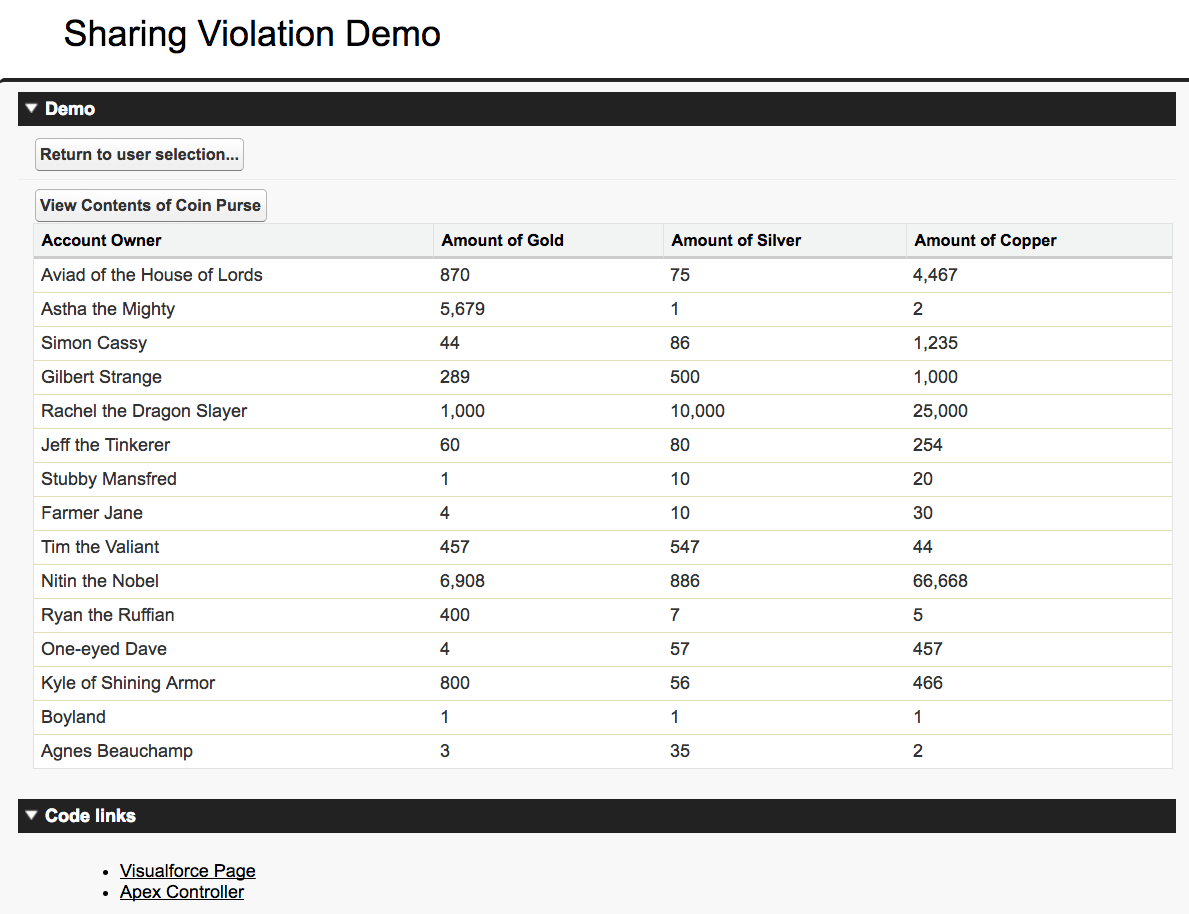 Screenshot of Sharing violation in the Sharing Demo app
